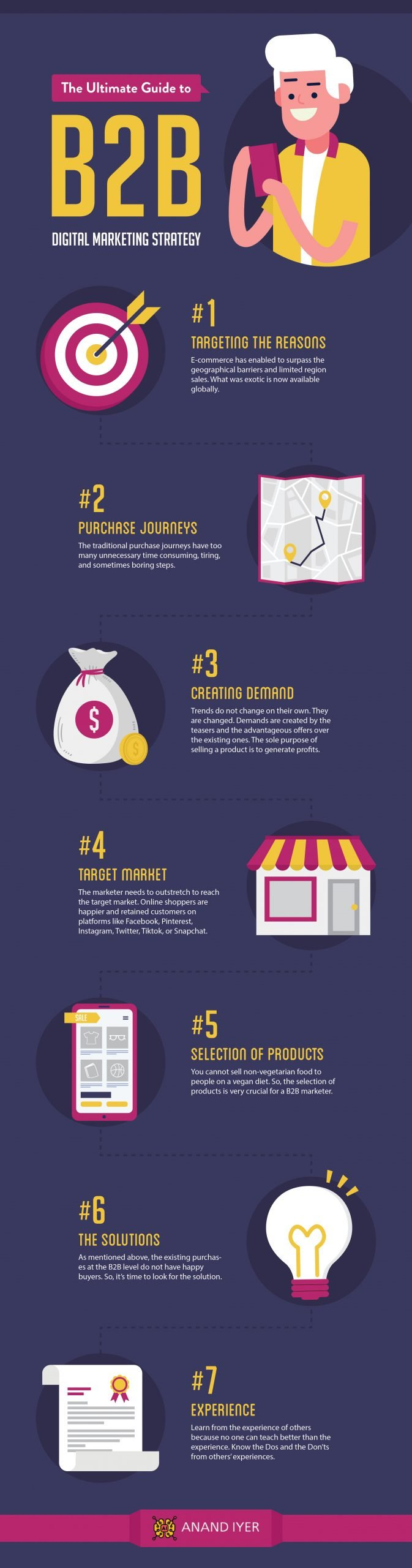 INFOGRAPHICS - THE ULTIMATE GUIDE TO B2B DIGITAL MARKETING STRATEGY